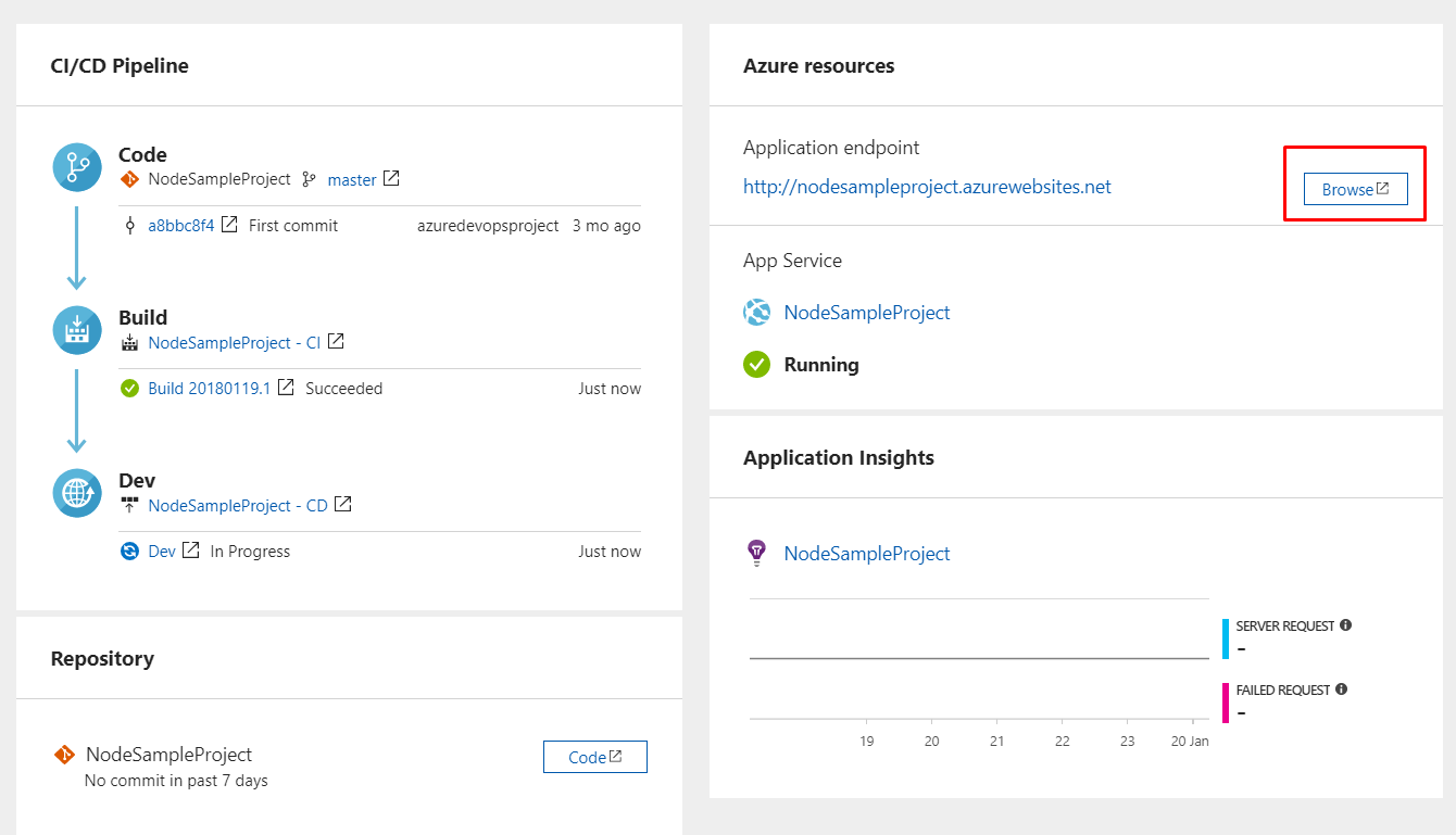 Configure CI/CD for Node js app in Microsoft VSTS – DevOps